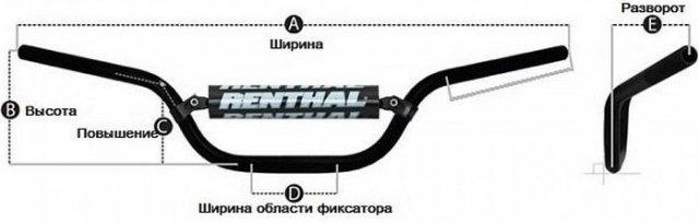 Руль Renthal Fatbar 827-01-BK Black